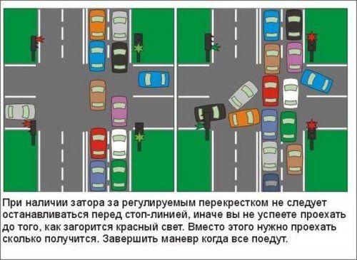 Правила дорожного движения с исправлениями для Киева - фото 6
