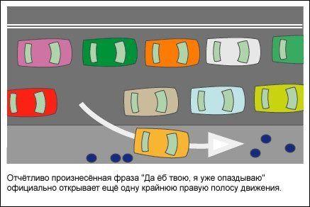 Правила дорожного движения с исправлениями для Киева - фото 8