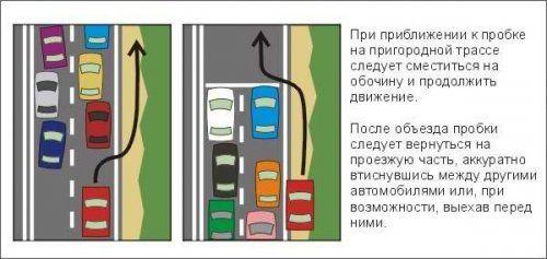 Правила дорожного движения с исправлениями для Киева - фото 11