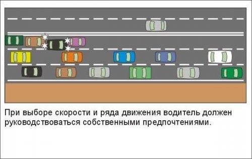 Правила дорожного движения с исправлениями для Киева - фото 5