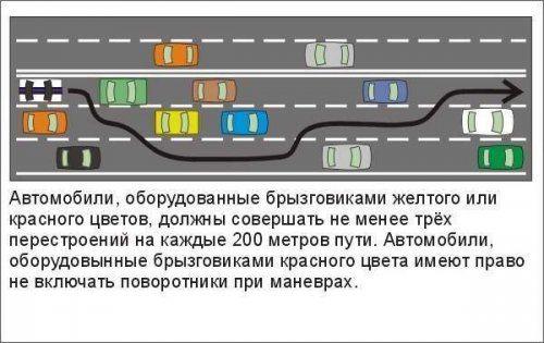 Правила дорожного движения с исправлениями для Киева - фото 7