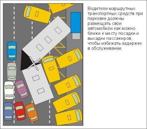 Правила дорожного движения с исправлениями для Киева - фото 4