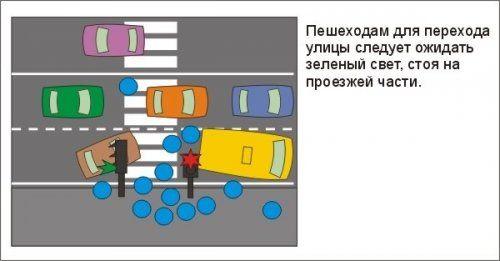 Правила дорожного движения с исправлениями для Киева - фото 2