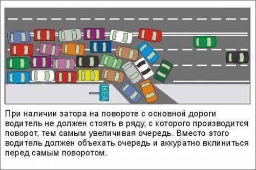 Правила дорожного движения с исправлениями для Киева - фото 3