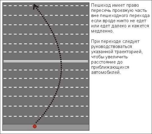 Правила дорожного движения с исправлениями для Киева - фото 13