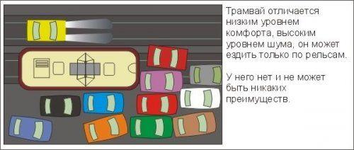 Правила дорожного движения с исправлениями для Киева - фото 1