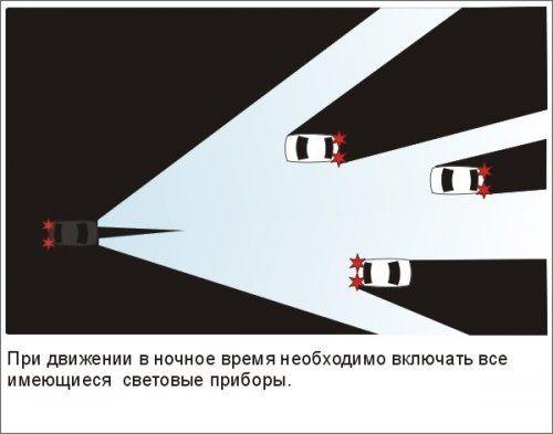 Правила дорожного движения с исправлениями для Киева - фото 12