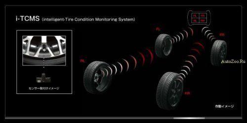 Mugen представил тюнинг пакет для Honda Accord - фото 4