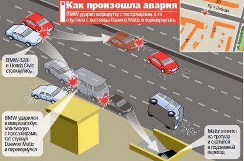 Молодой «гонщик» погиб, водитель маршрутки в шоке  - фото 4